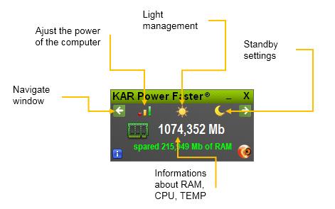 KAR Power Faster Description