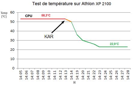 CPU Cool